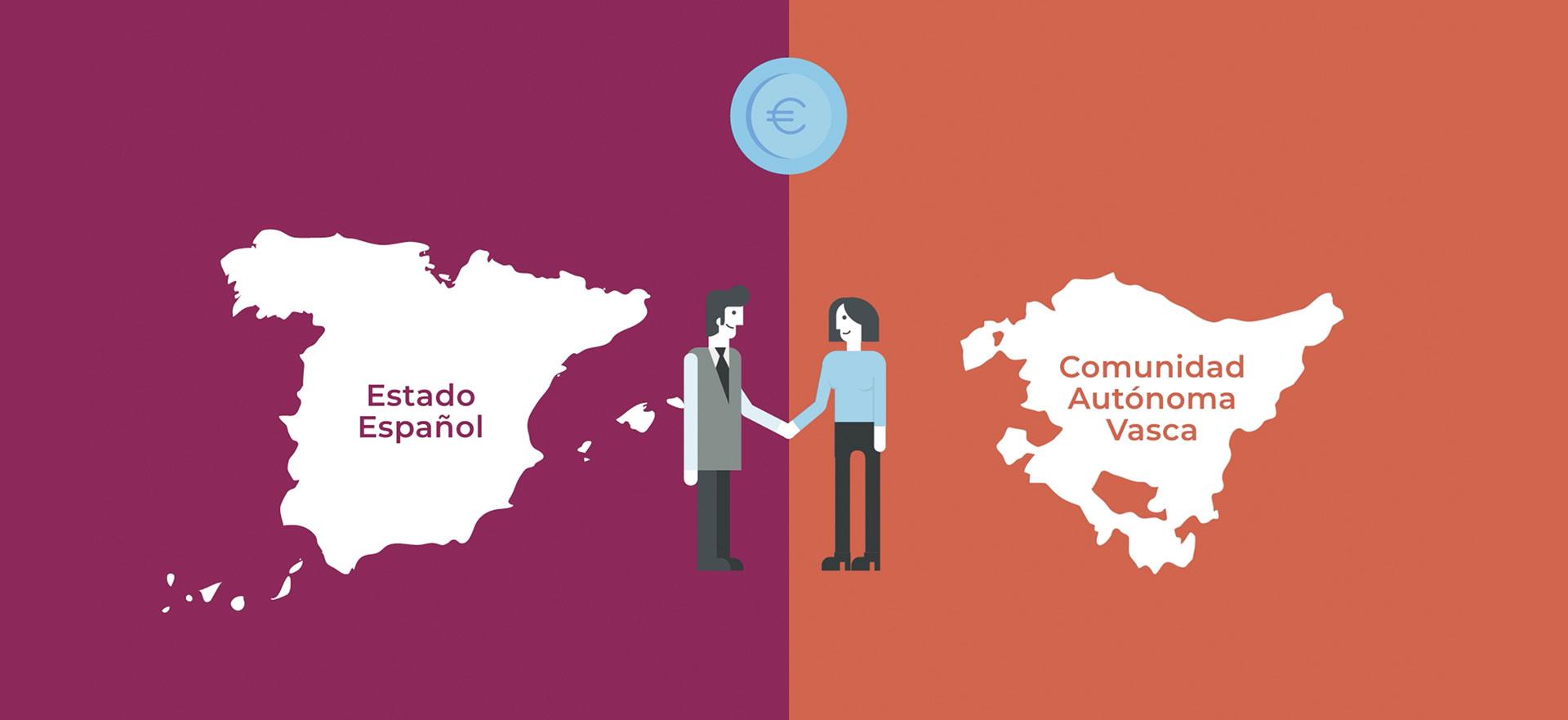Infografías Animadas Concierto Económico